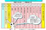 【平成最後の節約術・その4】大型10連休!歴史的ゴールデンウィーク!お金の準備万全に!